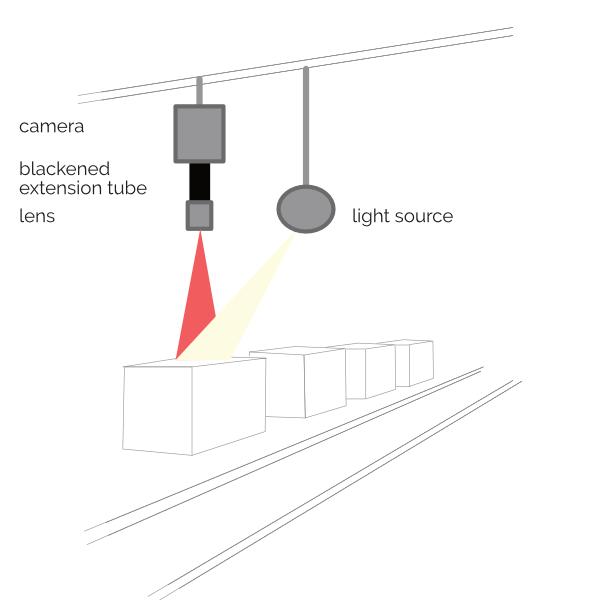 Bildverarbeitung & Sensorik in Machine Vision