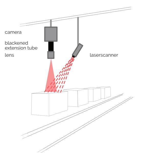 Bildverarbeitung & Sensorik in Machine Vision Systemen